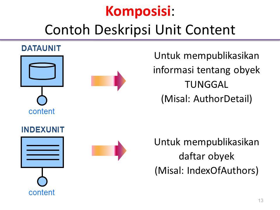 Komposisi: Contoh Deskripsi Unit Content
