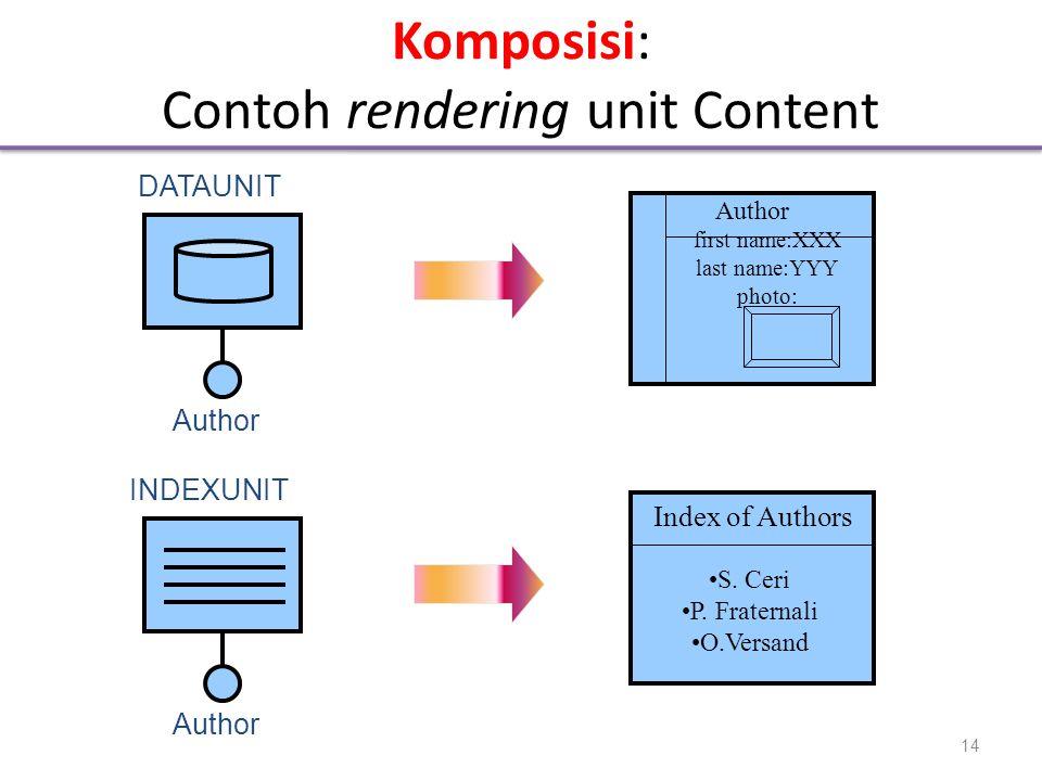 Komposisi: Contoh rendering unit Content