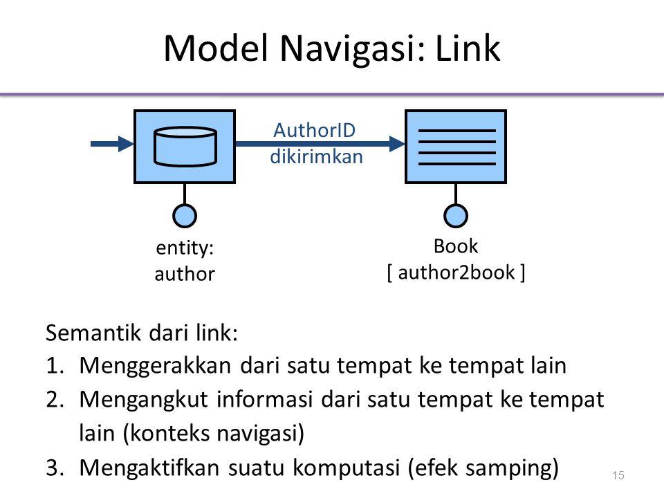 Model Navigasi: Link Semantik dari link: