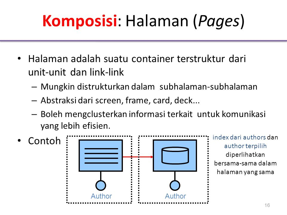 Komposisi: Halaman (Pages)