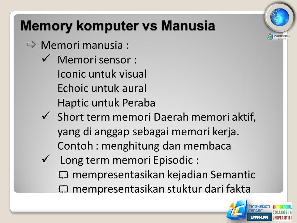 Memory komputer vs Manusia