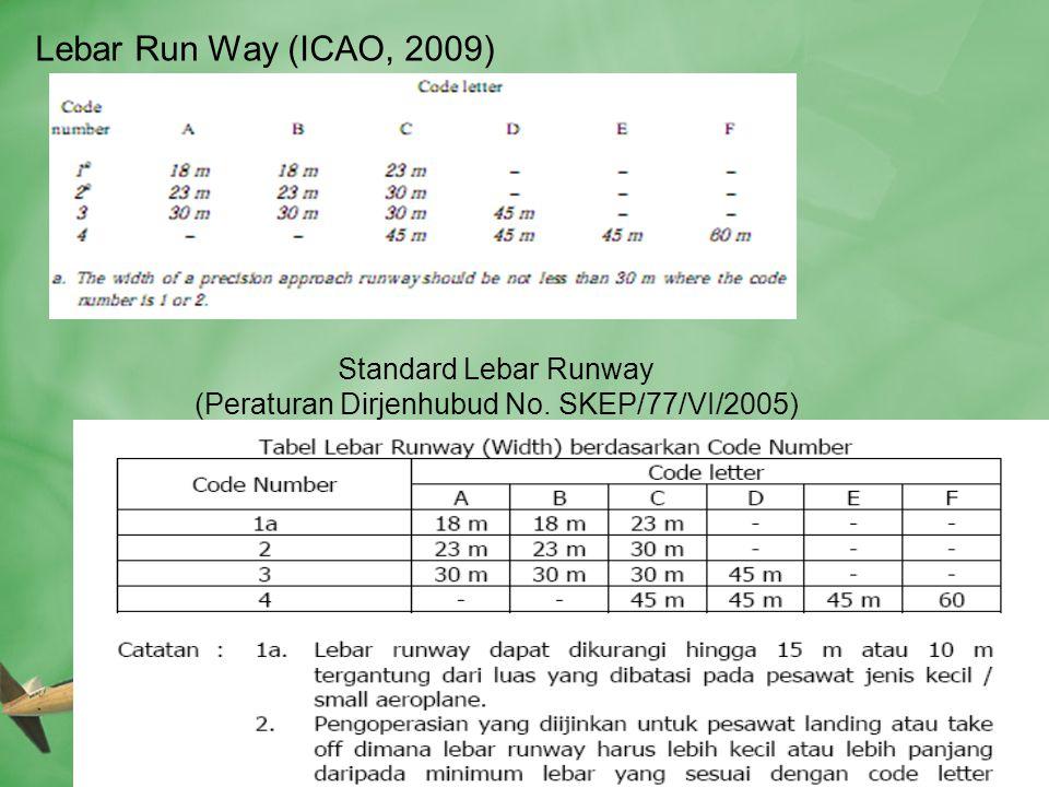 Standard Lebar Runway (Peraturan Dirjenhubud No. SKEP/77/VI/2005)