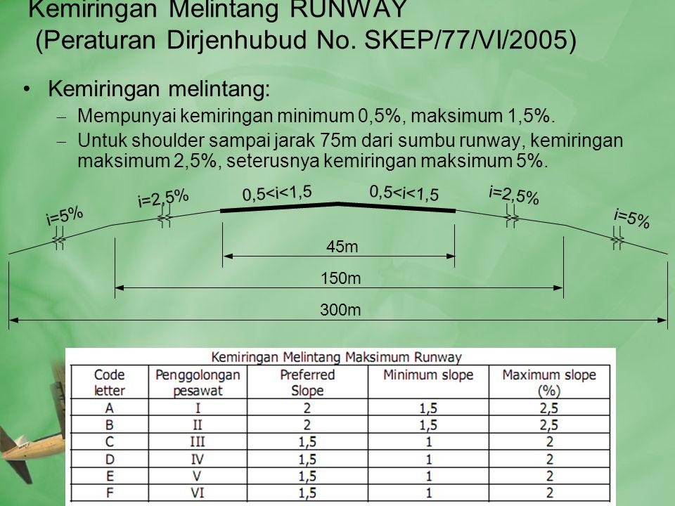 Kemiringan Melintang RUNWAY (Peraturan Dirjenhubud No. SKEP/77/VI/2005)