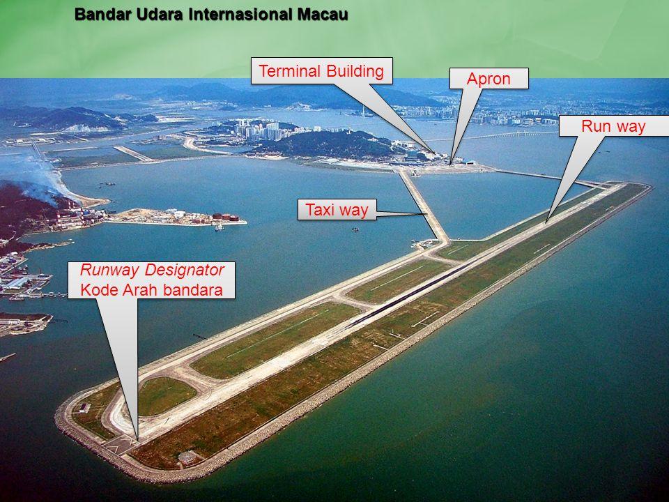 Runway Designator Kode Arah bandara
