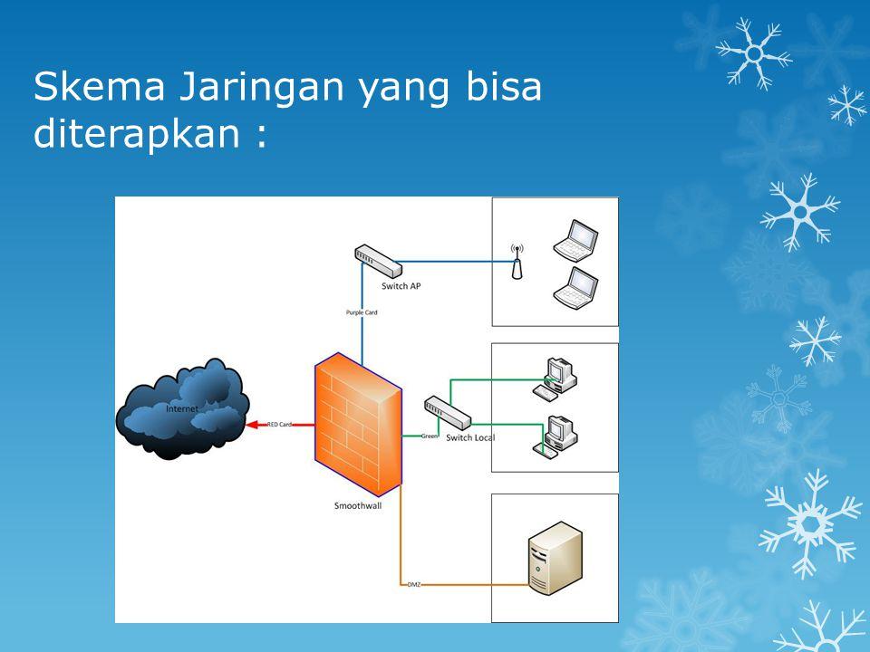 Skema Jaringan yang bisa diterapkan :