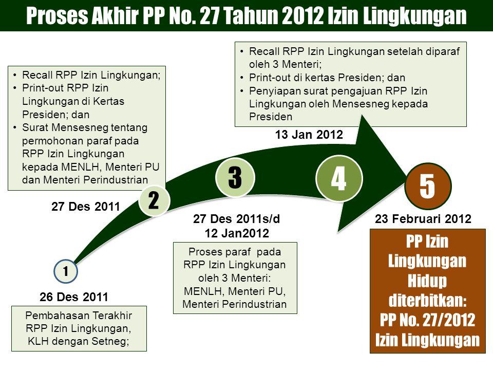 4 5 3 Proses Akhir PP No. 27 Tahun 2012 Izin Lingkungan 2