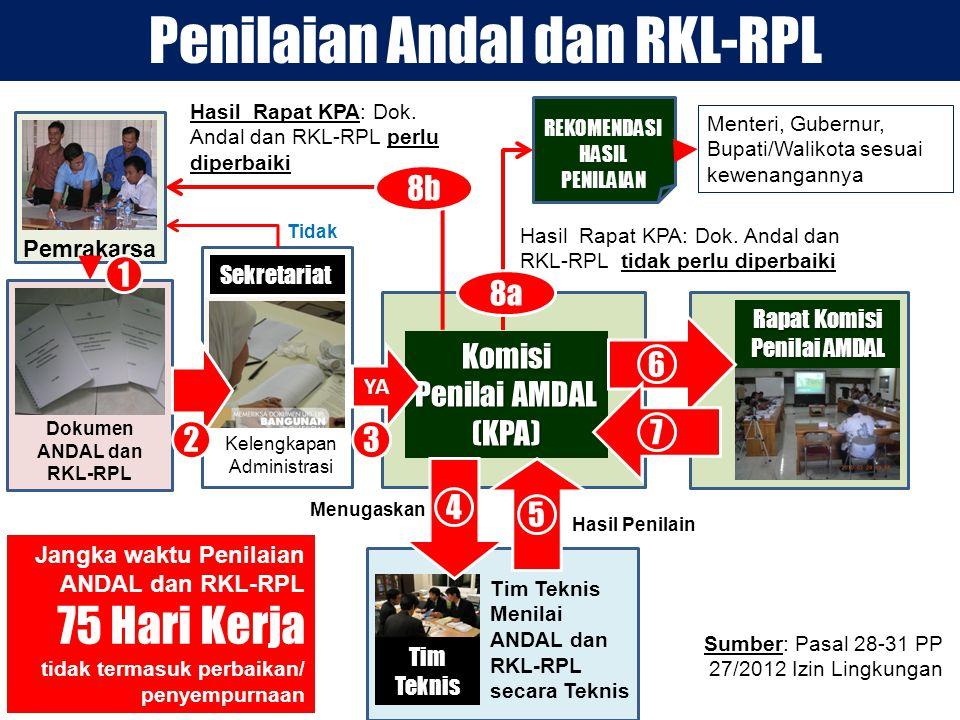 Dokumen ANDAL dan RKL-RPL