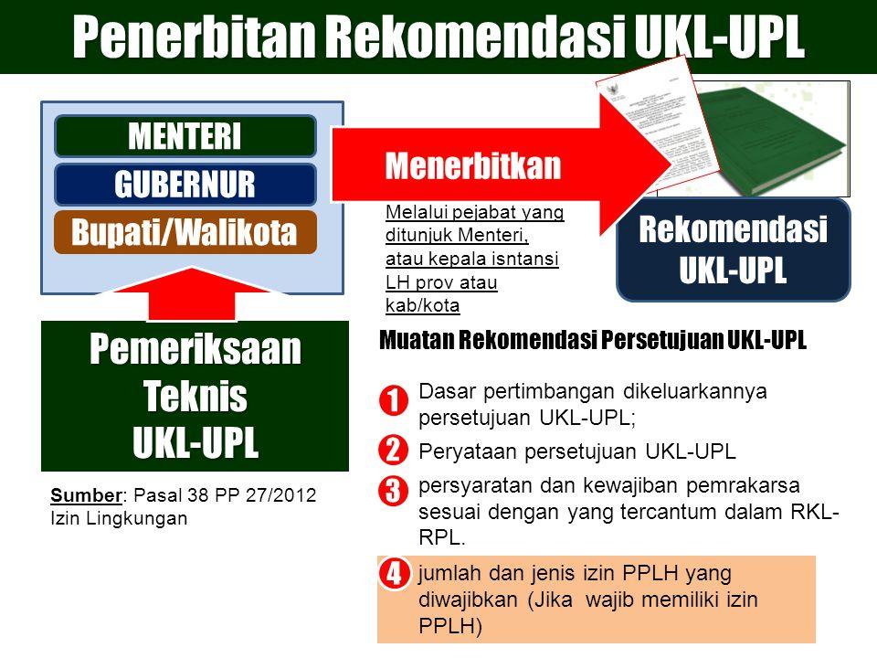Penerbitan Rekomendasi UKL-UPL