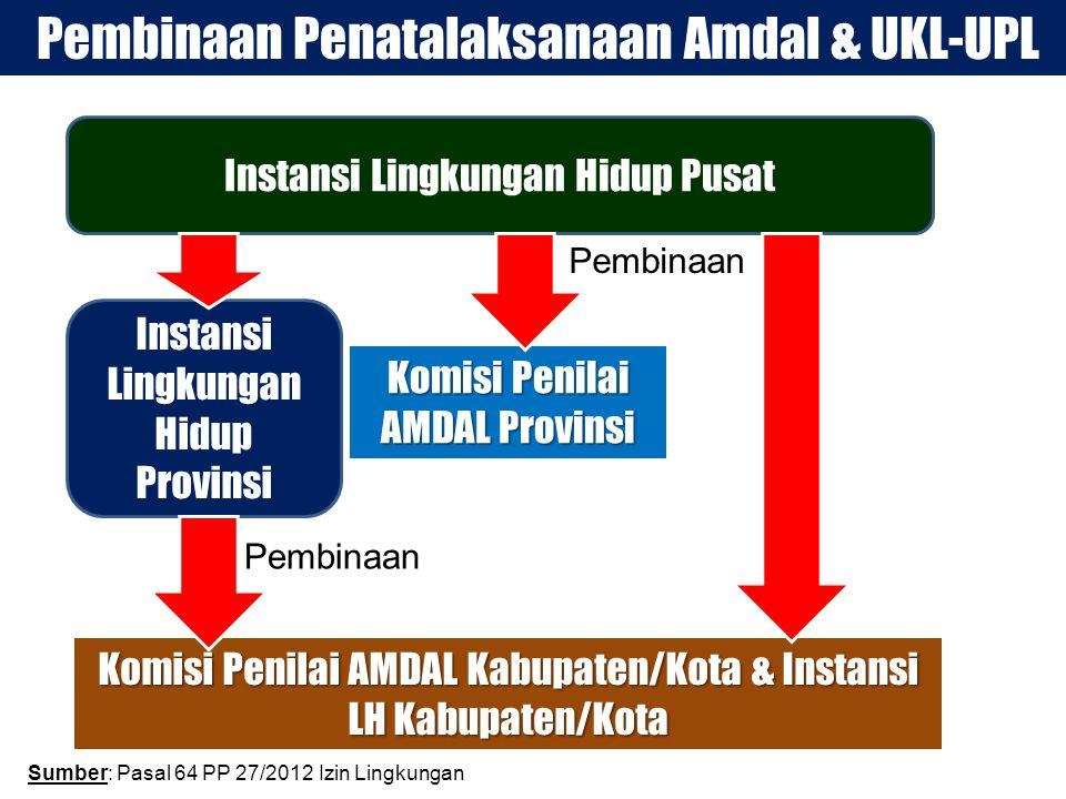 Pembinaan Penatalaksanaan Amdal & UKL-UPL