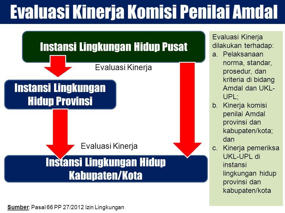 Evaluasi Kinerja Komisi Penilai Amdal