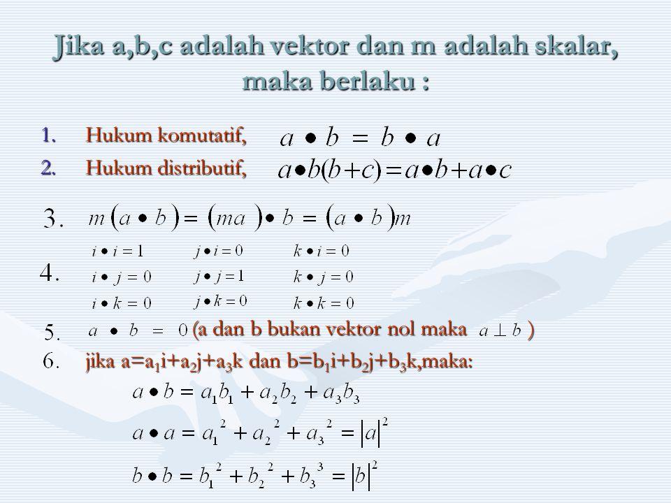 Jika a,b,c adalah vektor dan m adalah skalar, maka berlaku :