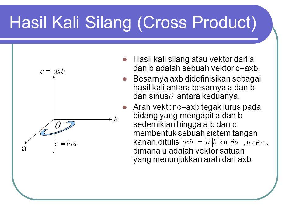 Hasil Kali Silang (Cross Product)