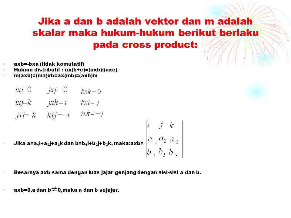Jika a dan b adalah vektor dan m adalah skalar maka hukum-hukum berikut berlaku pada cross product: