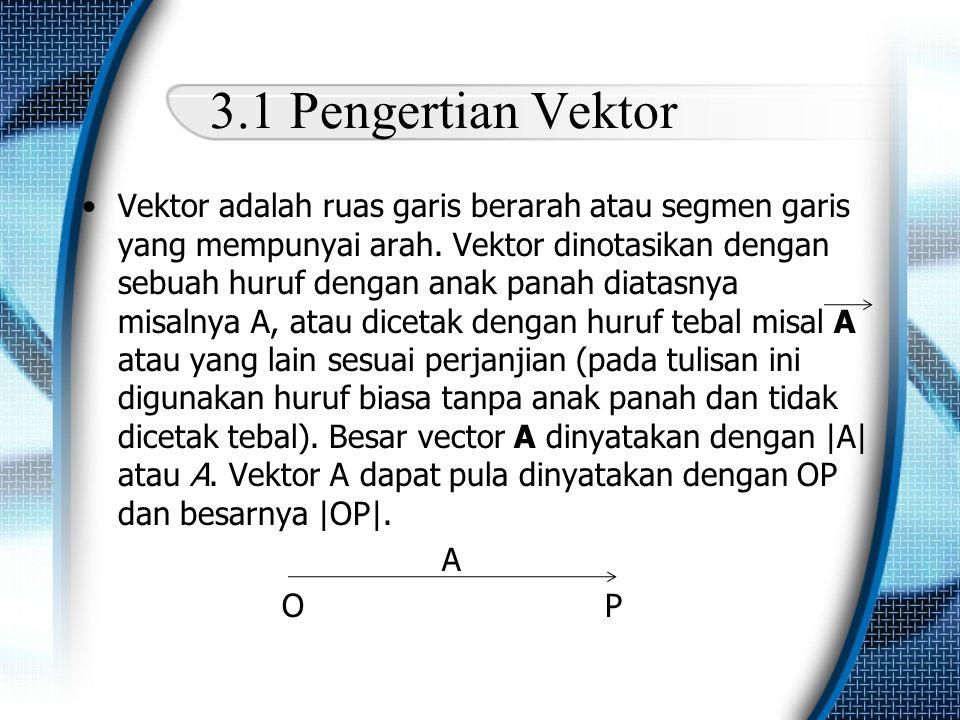 3.1 Pengertian Vektor