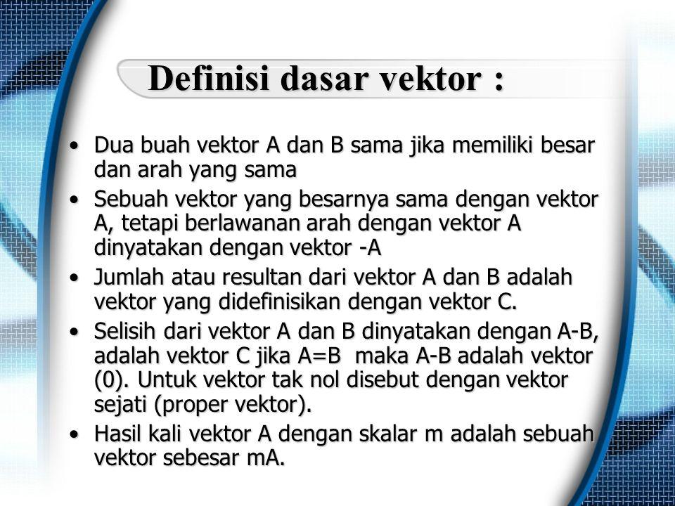 Definisi dasar vektor :