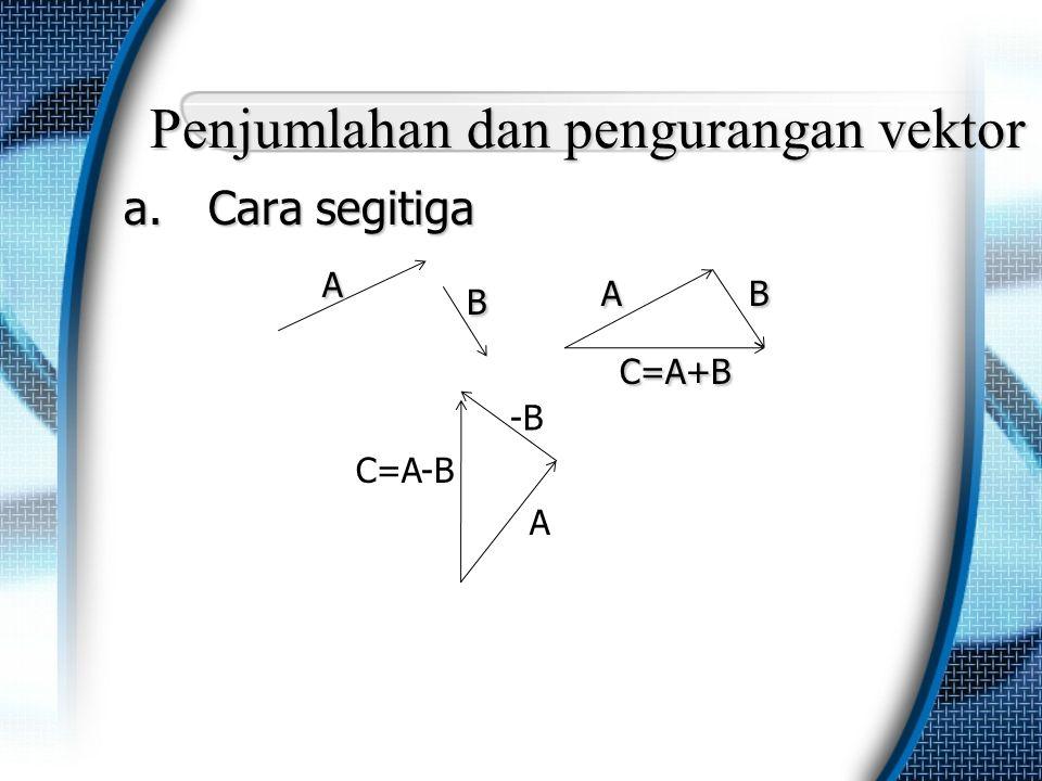 Penjumlahan dan pengurangan vektor