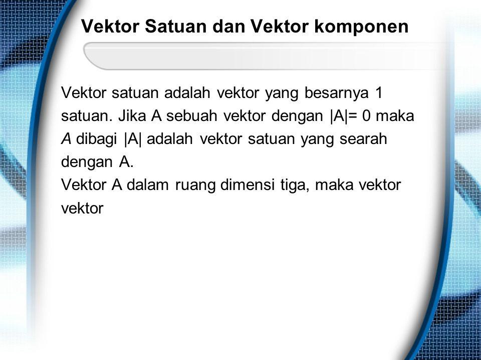 Vektor Satuan dan Vektor komponen