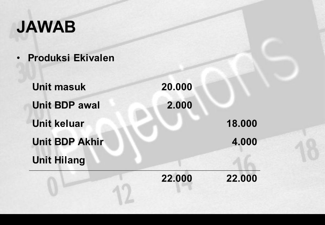 JAWAB Produksi Ekivalen Unit masuk 20.000 Unit BDP awal 2.000