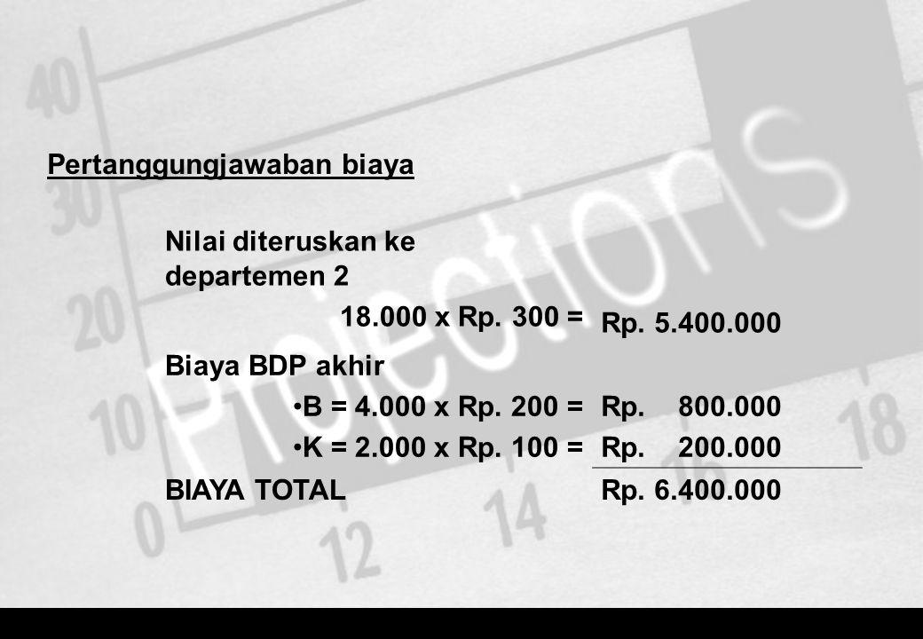 Pertanggungjawaban biaya