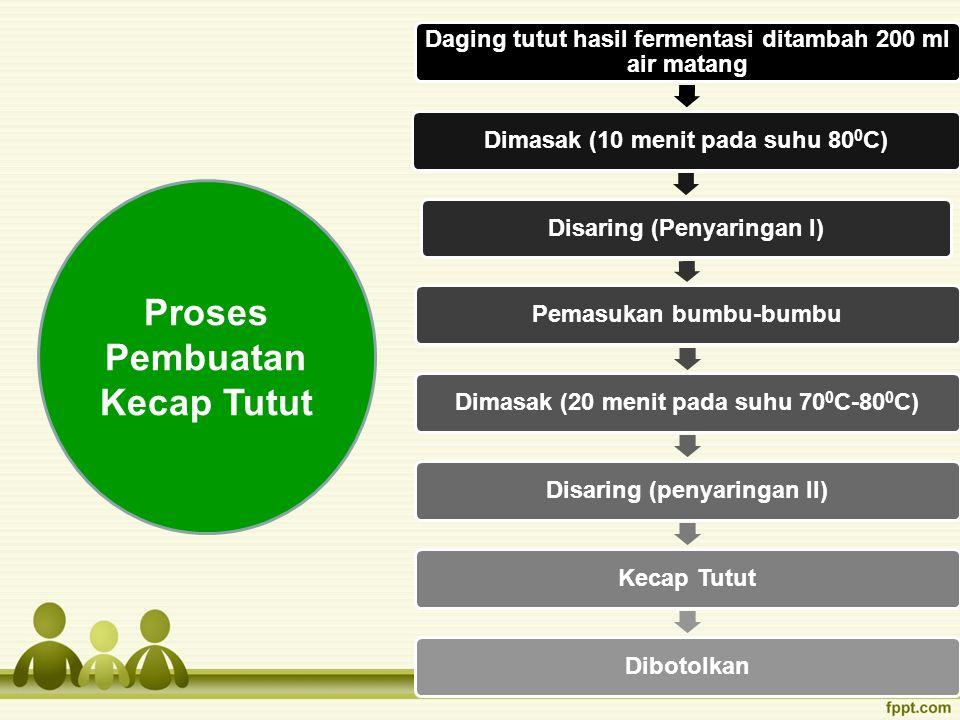 Proses Pembuatan Kecap Tutut