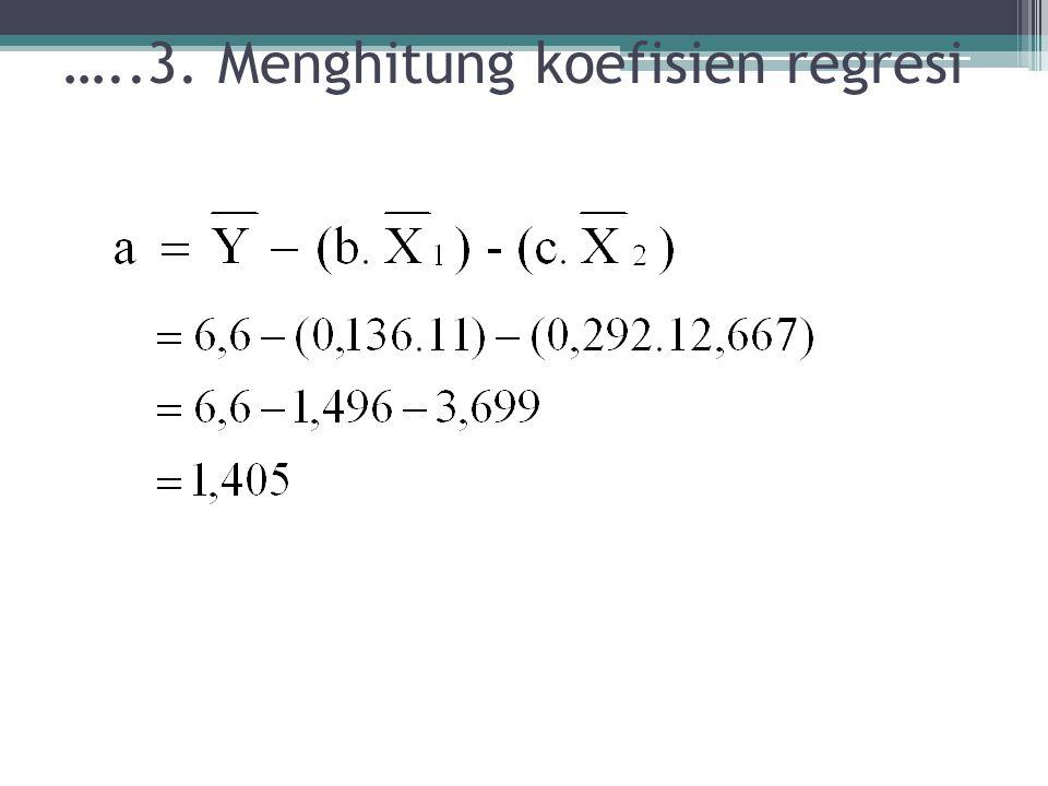…..3. Menghitung koefisien regresi