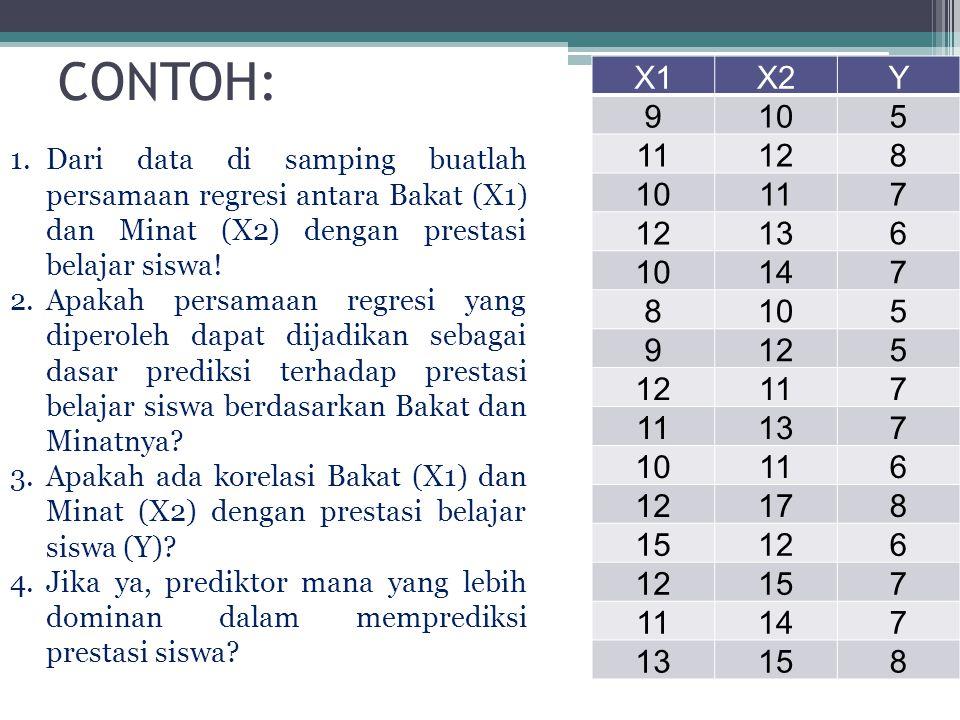 CONTOH: X1. X2. Y. 9. 10. 5. 11. 12. 8. 7. 13. 6. 14. 17. 15.