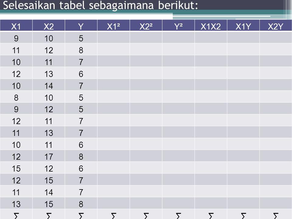 Selesaikan tabel sebagaimana berikut: