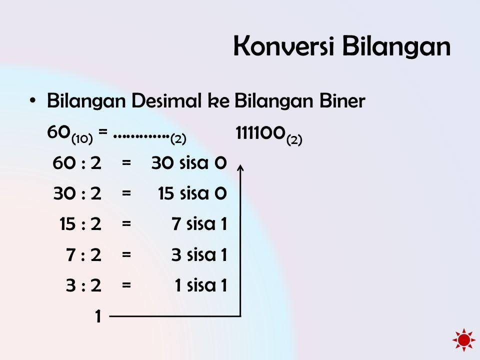 Konversi Bilangan Bilangan Desimal ke Bilangan Biner 60(10) = ………….(2)