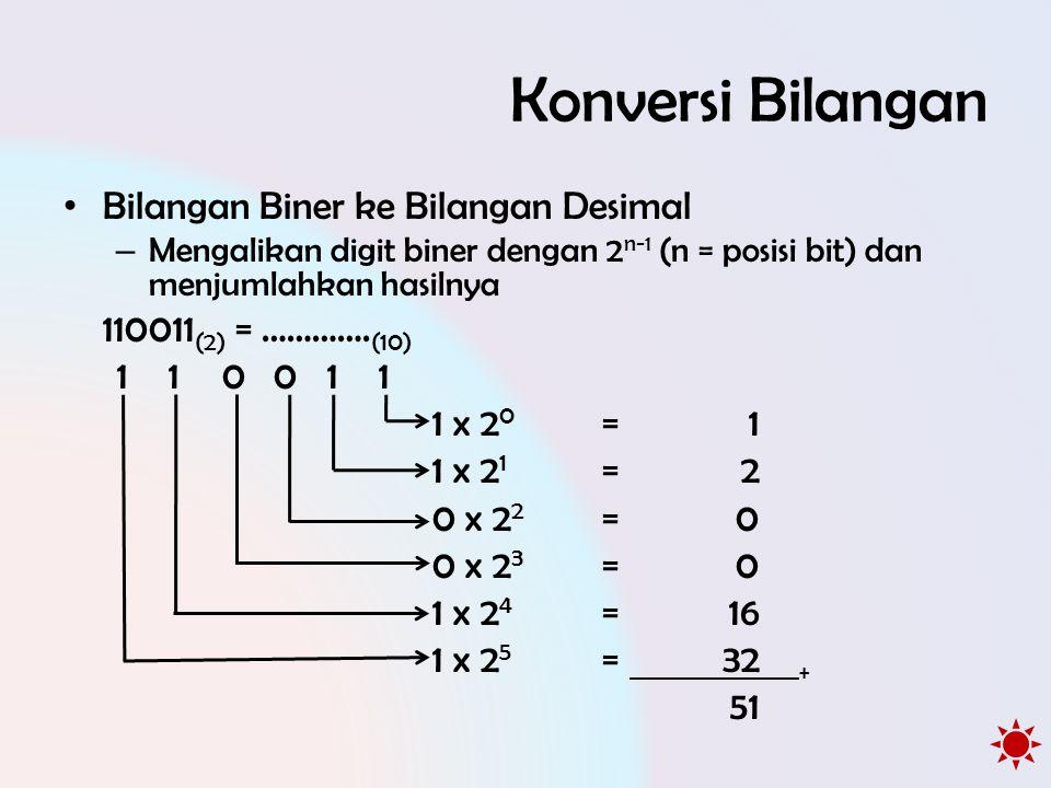 Konversi Bilangan Bilangan Biner ke Bilangan Desimal