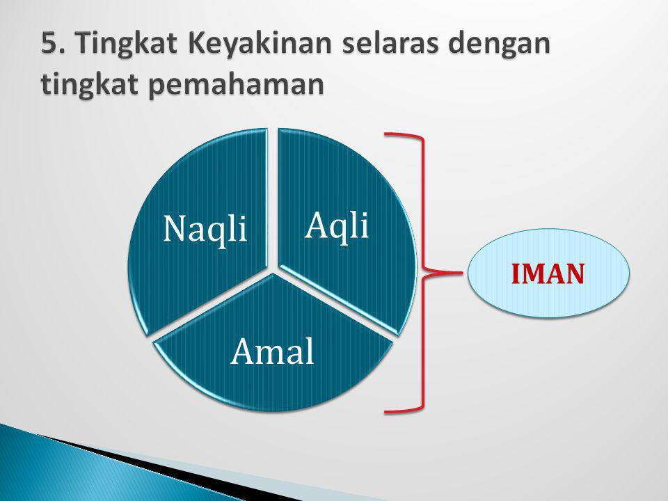 5. Tingkat Keyakinan selaras dengan tingkat pemahaman
