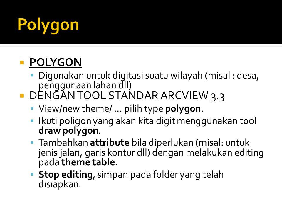Polygon POLYGON DENGAN TOOL STANDAR ARCVIEW 3.3
