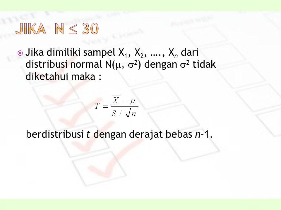 Jika n  30 Jika dimiliki sampel X1, X2, …., Xn dari distribusi normal N(, 2) dengan 2 tidak diketahui maka :