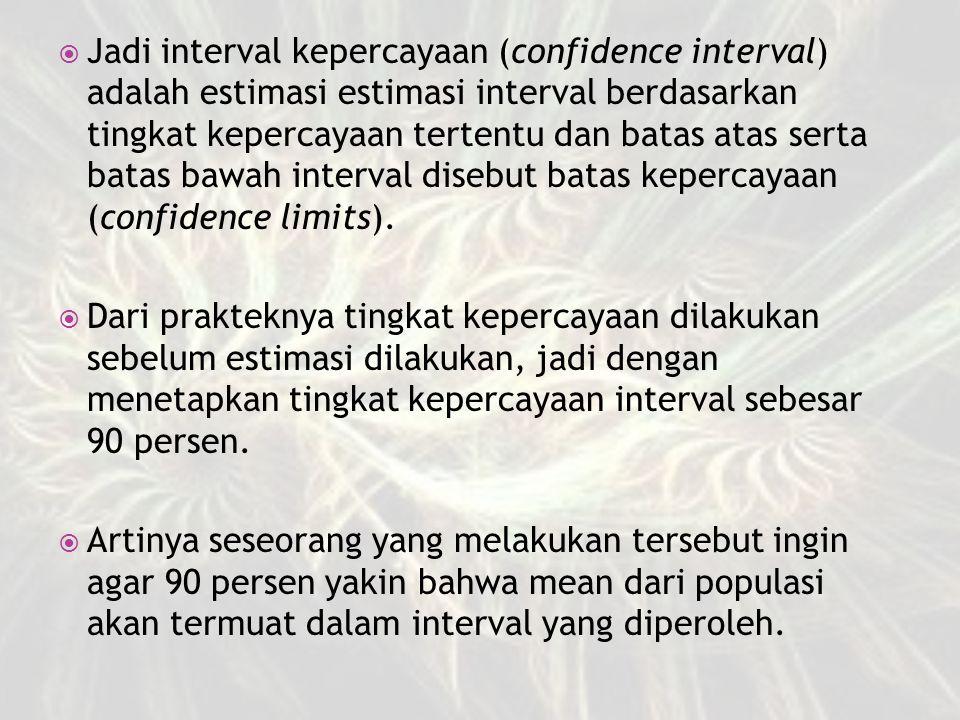 Jadi interval kepercayaan (confidence interval) adalah estimasi estimasi interval berdasarkan tingkat kepercayaan tertentu dan batas atas serta batas bawah interval disebut batas kepercayaan (confidence limits).