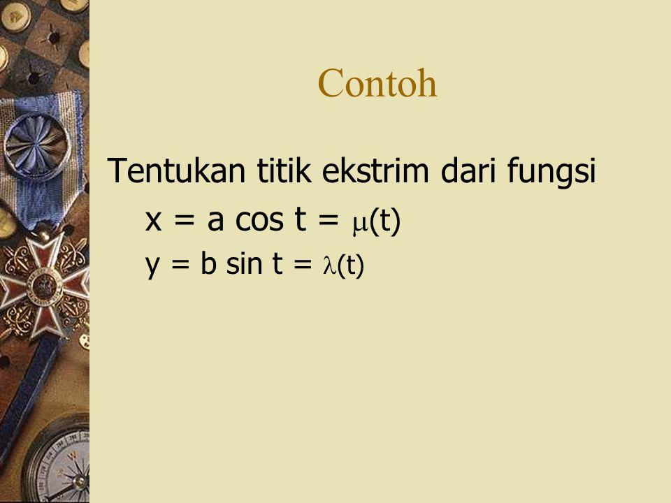 Contoh Tentukan titik ekstrim dari fungsi x = a cos t = (t)