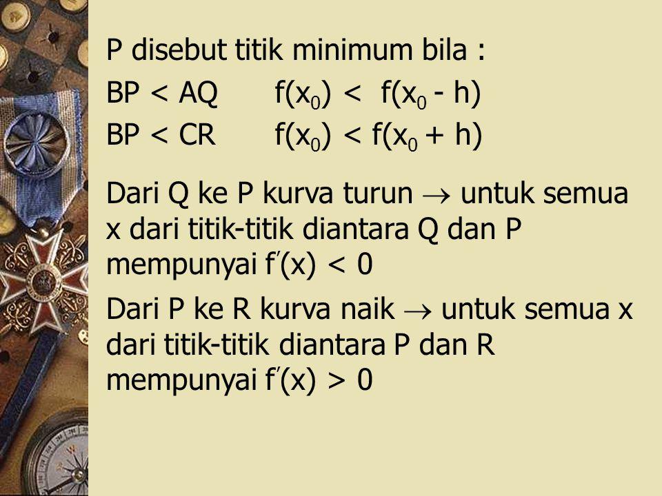 P disebut titik minimum bila :