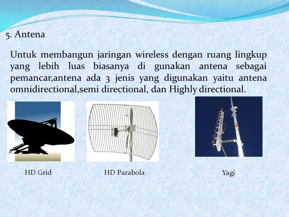 5. Antena