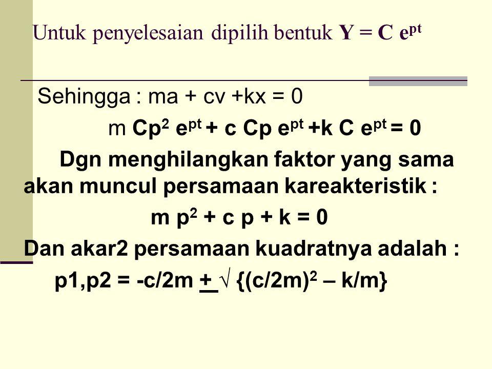 Untuk penyelesaian dipilih bentuk Y = C ept