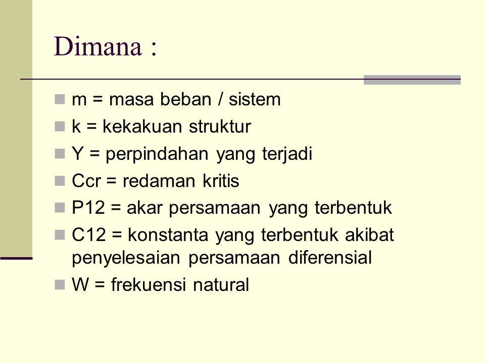 Dimana : m = masa beban / sistem k = kekakuan struktur