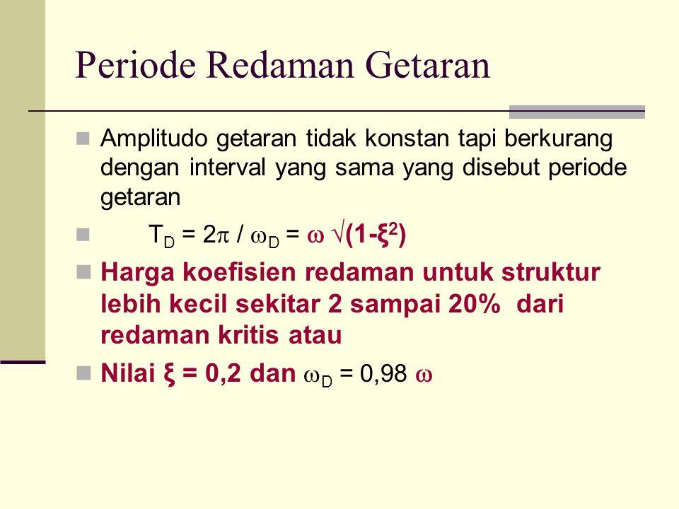 Periode Redaman Getaran
