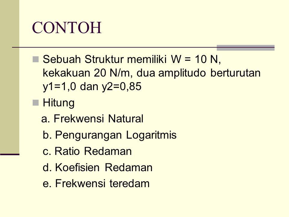 CONTOH Sebuah Struktur memiliki W = 10 N, kekakuan 20 N/m, dua amplitudo berturutan y1=1,0 dan y2=0,85.