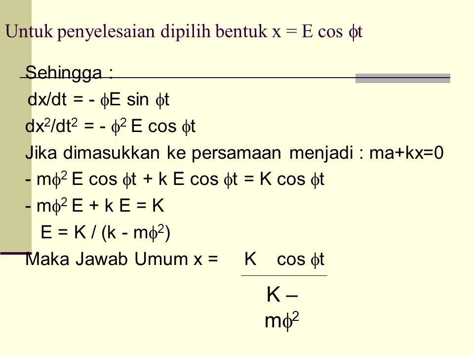 Untuk penyelesaian dipilih bentuk x = E cos ft