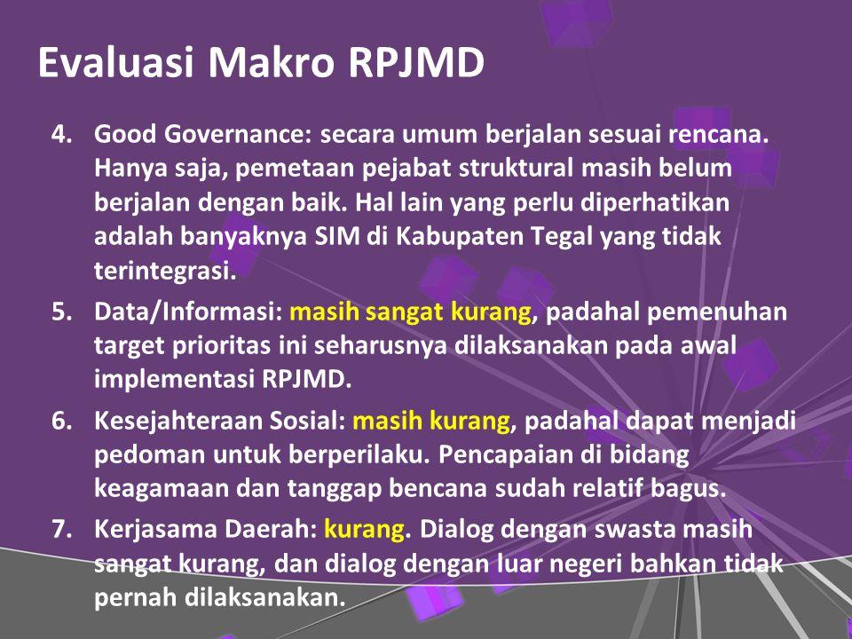Evaluasi Makro RPJMD