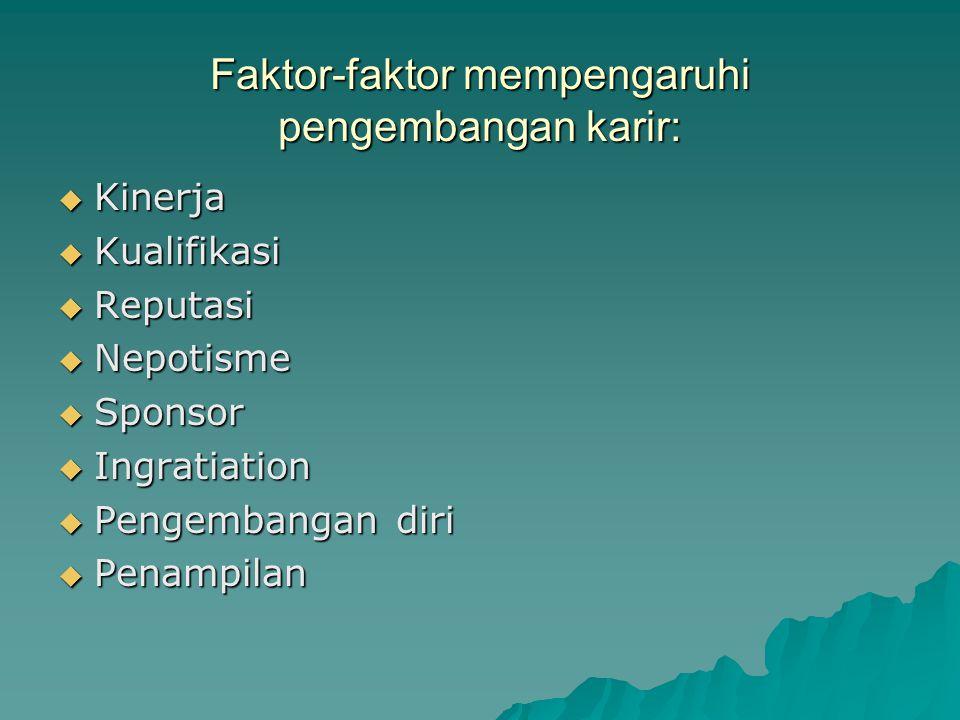 Faktor-faktor mempengaruhi pengembangan karir: