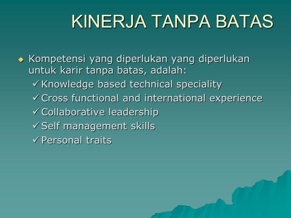 KINERJA TANPA BATAS Kompetensi yang diperlukan yang diperlukan untuk karir tanpa batas, adalah: Knowledge based technical speciality.