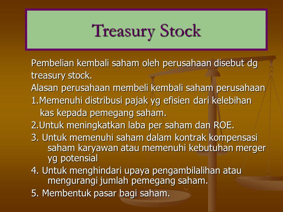 Treasury Stock Pembelian kembali saham oleh perusahaan disebut dg
