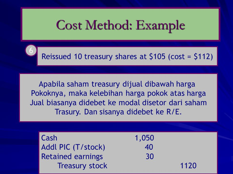 Cost Method: Example Reissued 10 treasury shares at $105 (cost = $112) 6. Apabila saham treasury dijual dibawah harga.