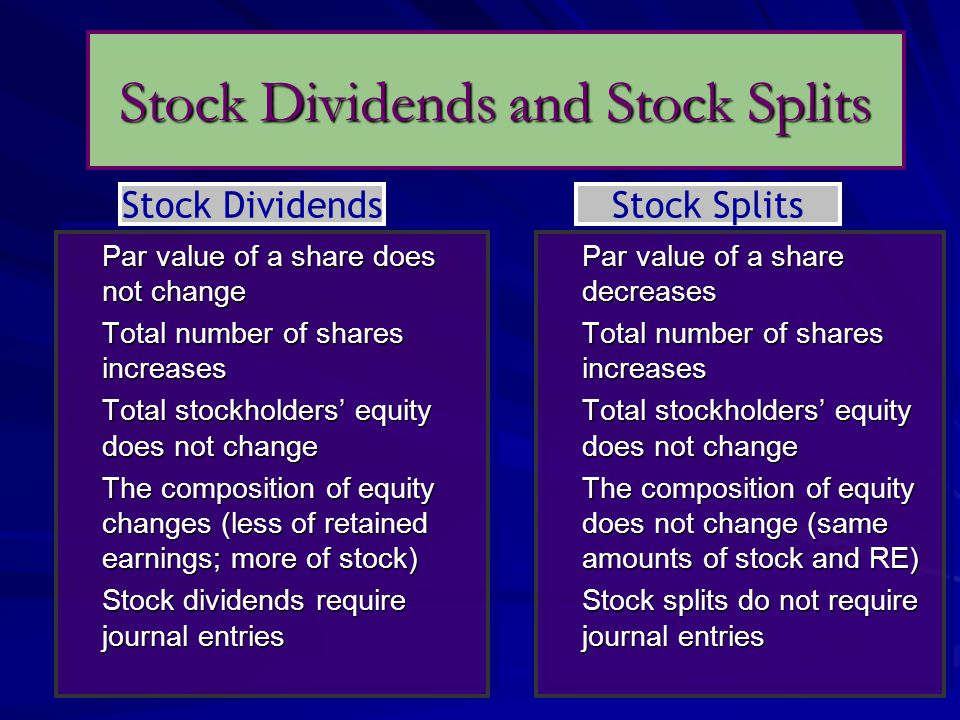 Stock Dividends and Stock Splits