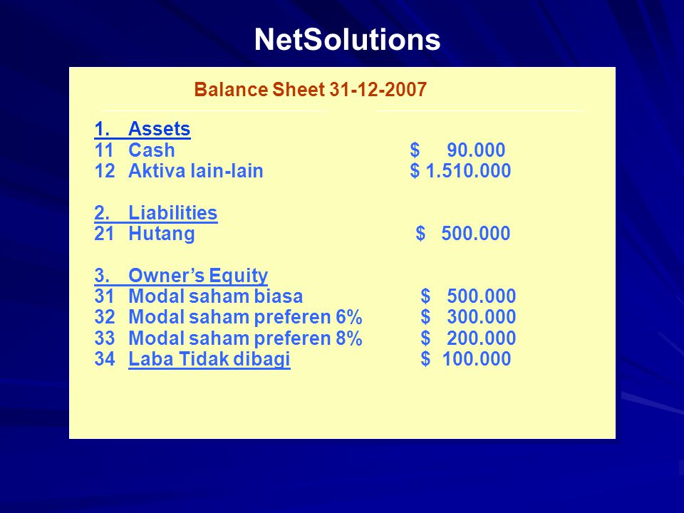 NetSolutions Balance Sheet 31-12-2007 1. Assets 11 Cash