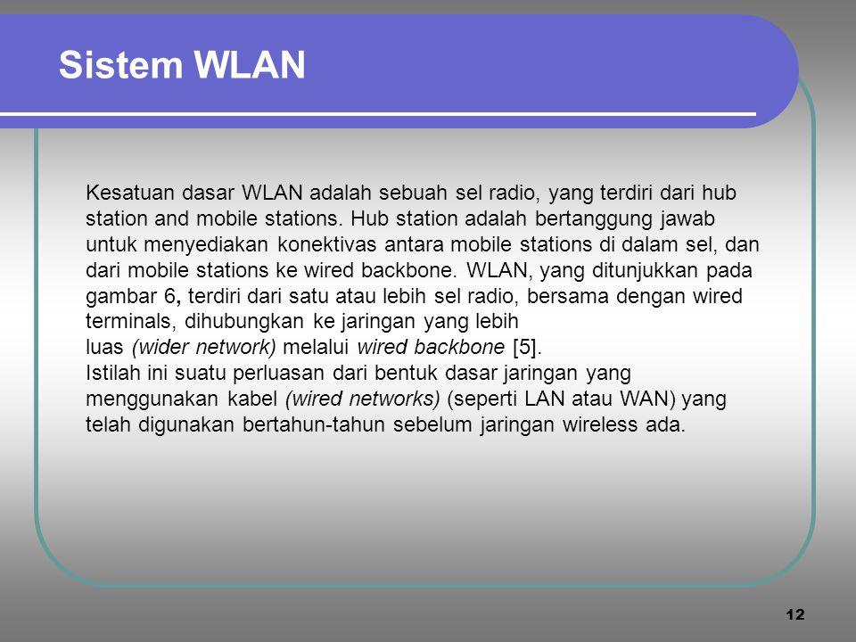 Sistem WLAN