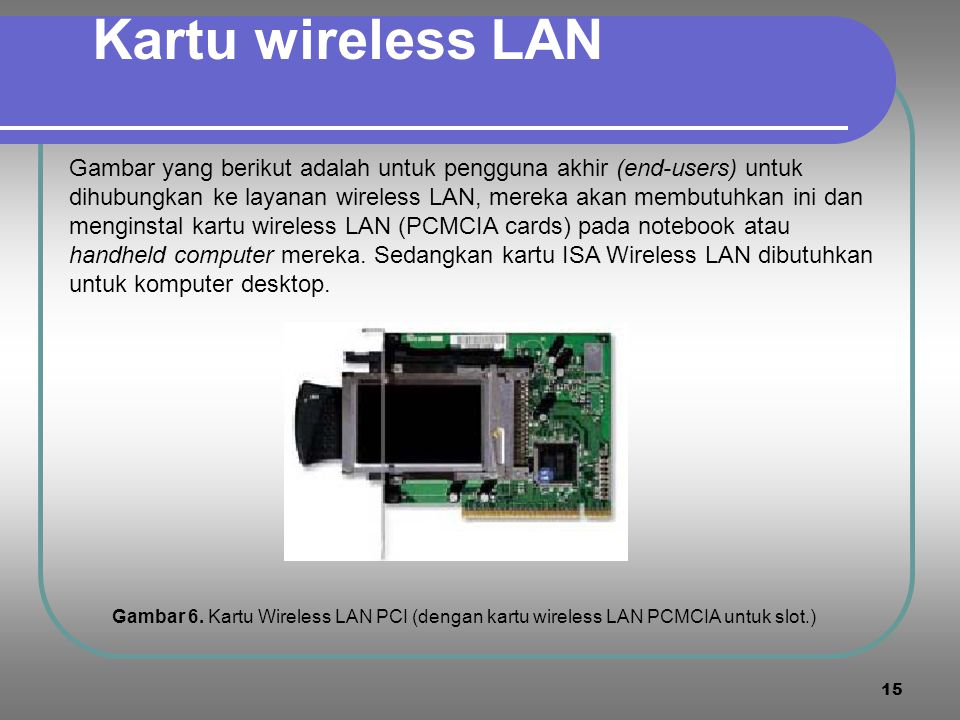 Kartu wireless LAN